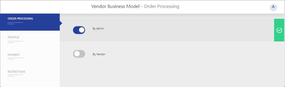 Business Model for Vendor