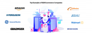 Top 16 Examples of B2B Ecommerce Companies